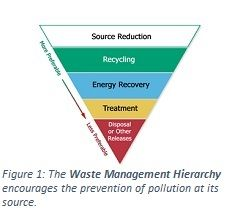 EPA Delves Deeper into Corporate Sustainability Data